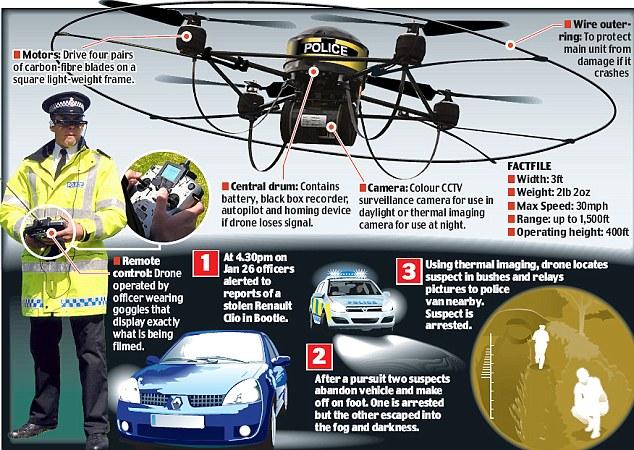 droneuk.jpg