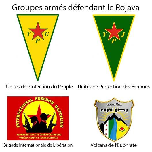 Groupes armés défendant le Rojava.