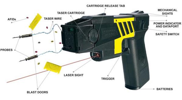 Pistolet Taser deuxième génération