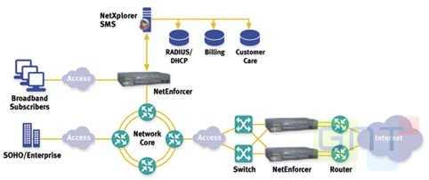 netenforcer_00036211.jpg