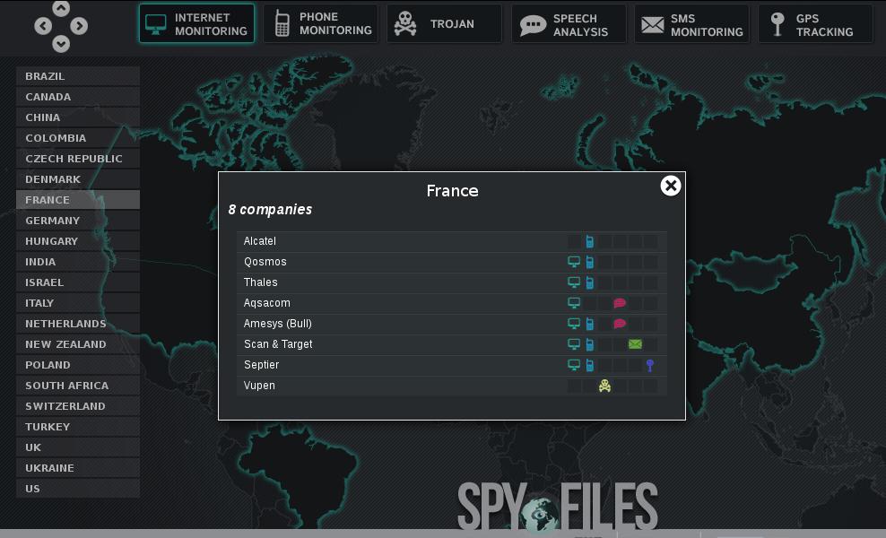 Carte de la surveillance numérique