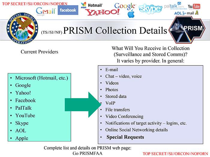 Une diapositive de Prism 1