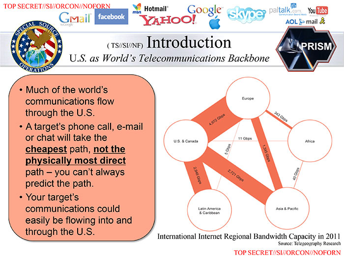 Une diapositive de Prism 2