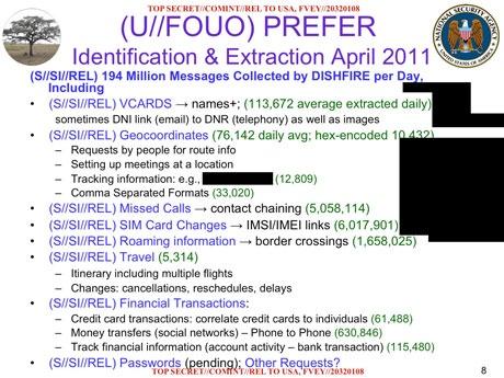 Copie d'un document secret de la NSA