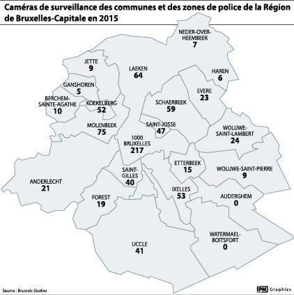 Répartition des caméras de la police en région bruxelloise