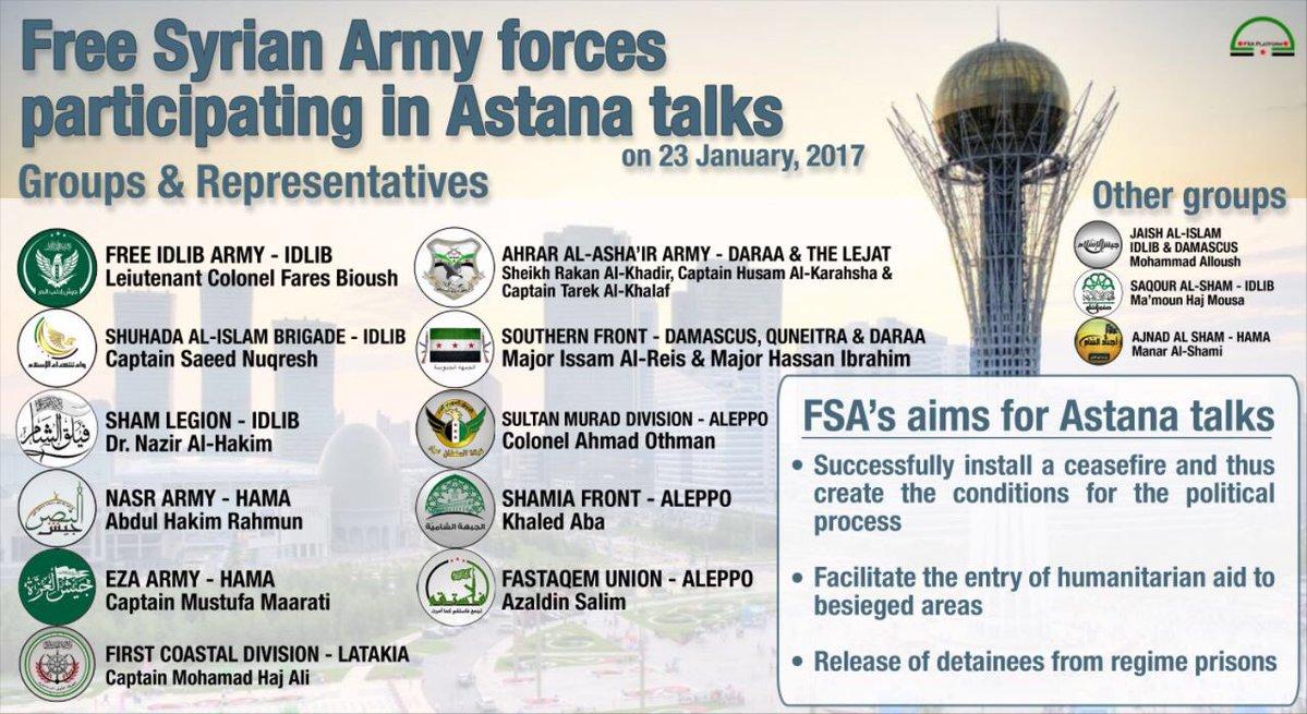 Les groupes rebelles présents à Astana