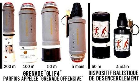 Grenades en dotation dans la gendarmerie française