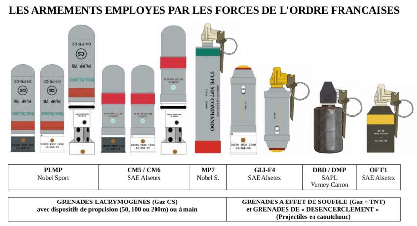 grenades en service en France